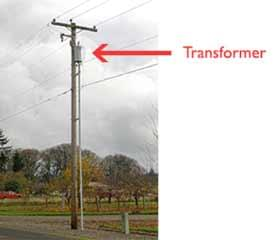Pole with transformer